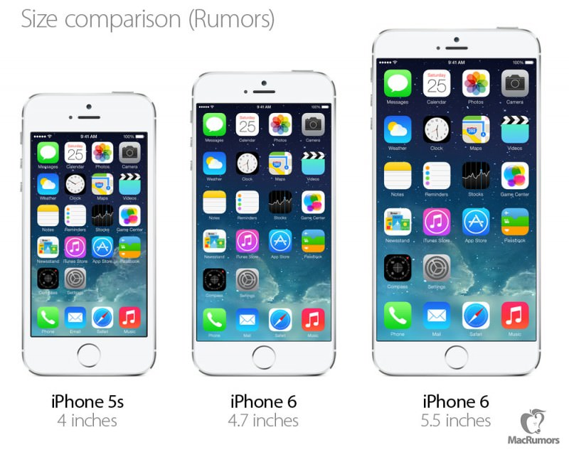 140413Iphone6 sizes 800x636